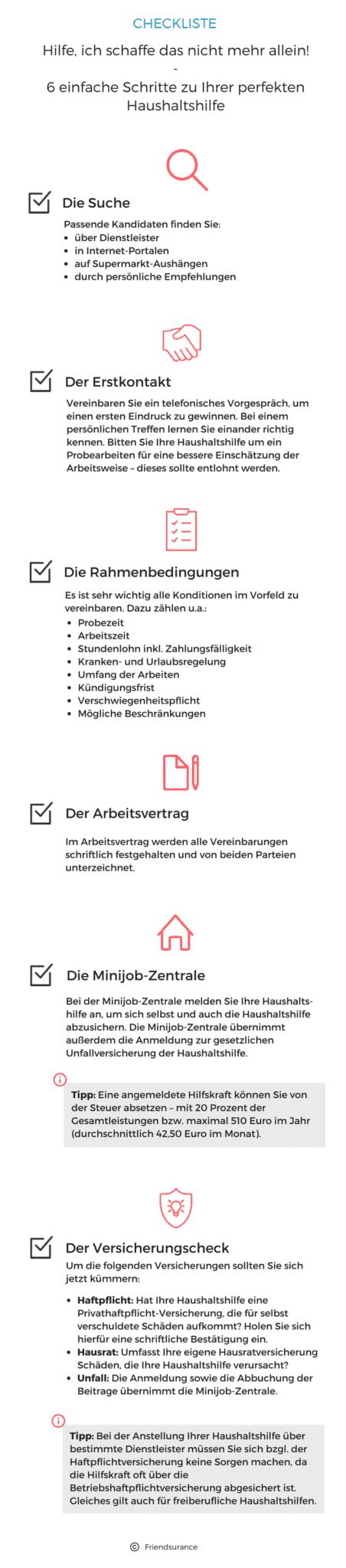Haushaltshilfe_Checkliste